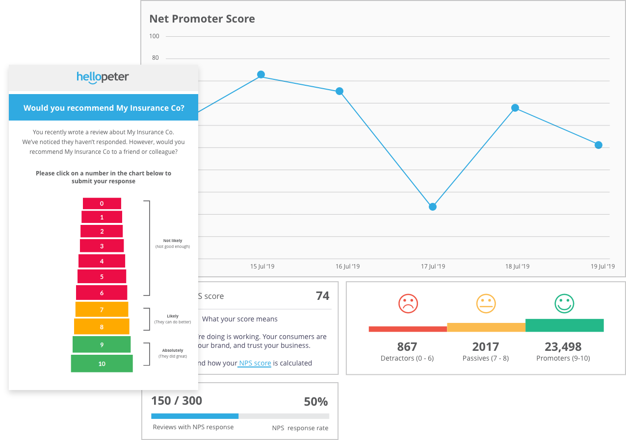 Net-Promoter-Score-Desktop