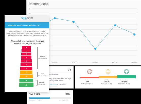 Net-Promoter-Score-Mobile